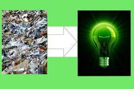 Waste-to-Energy: What, how and why.